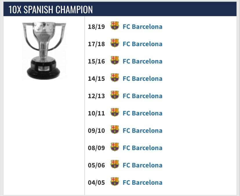 10x-spanish-champion