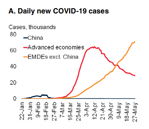 Daily-new-covid-19-cases