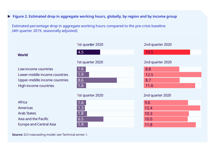 estimated-drop-in-aggregate-working-hours