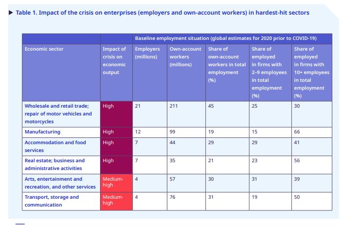 impact-of-the-crisis-on-enterprises