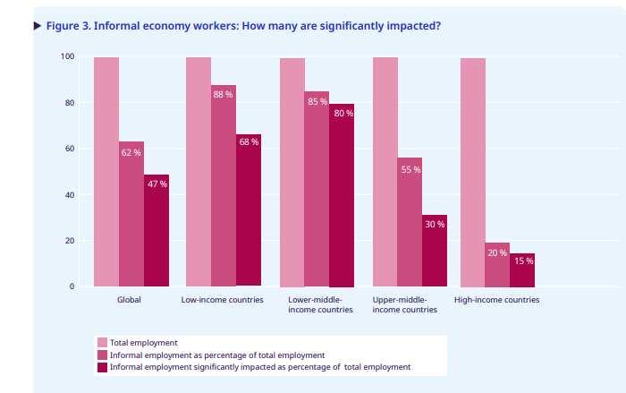 informal-economy-workers