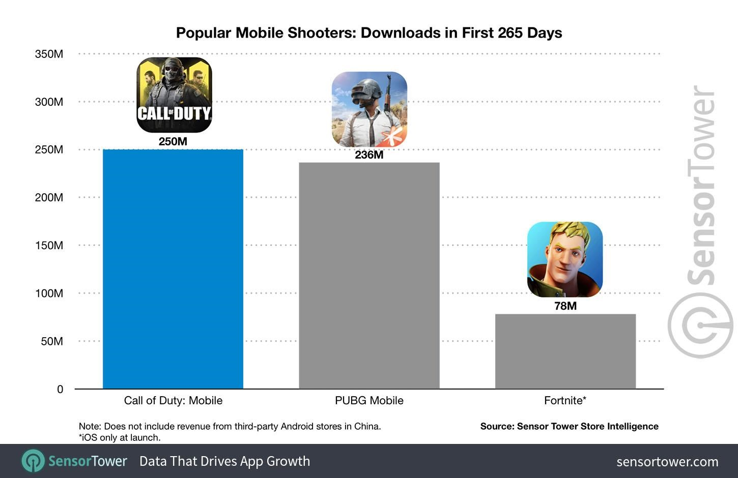 shooters-game-download-in-365-days